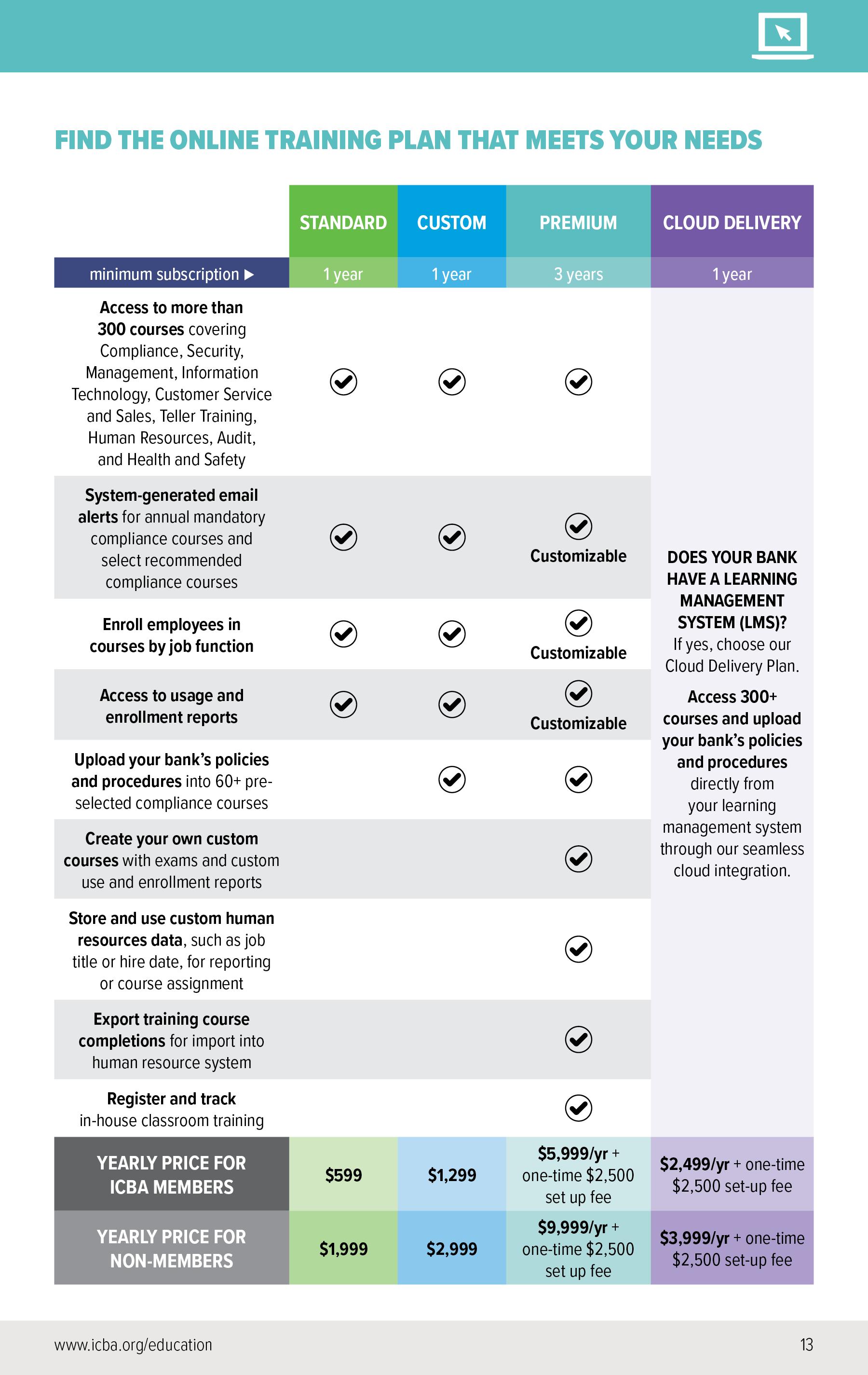 icba training courses